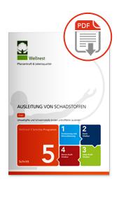 Wellnest Schwermetallausleitung Magazin